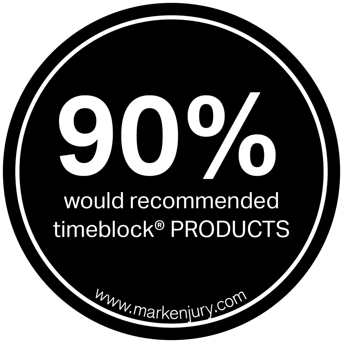 90% clients would recommend timeblock cosmetics products