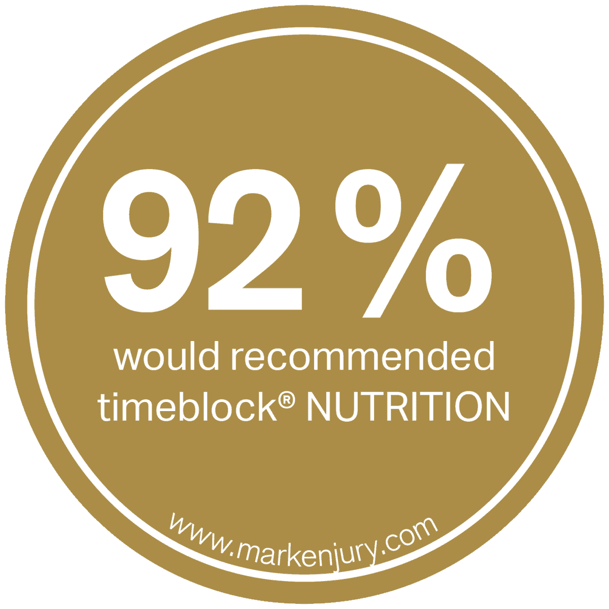 92% of clients would recommend timeblock nutrition products